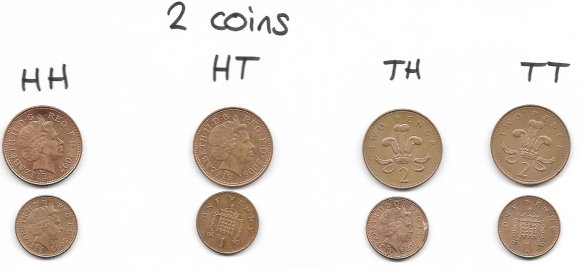 2 coin results