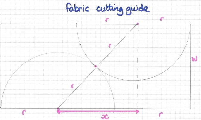 Circle skirt fabric cutting guide