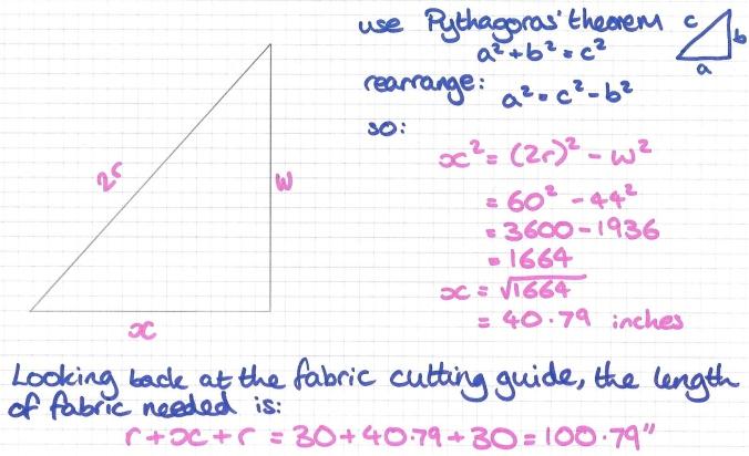 Circle skirt fabric quantity calculations