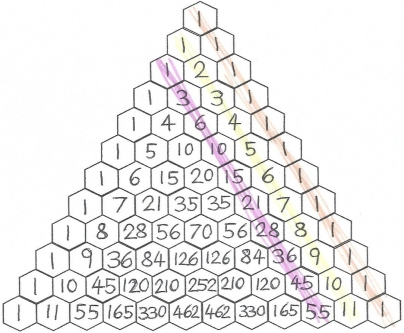 Sequences in diagonals