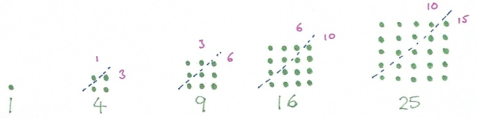 Square Numbers from Triangular Numbers